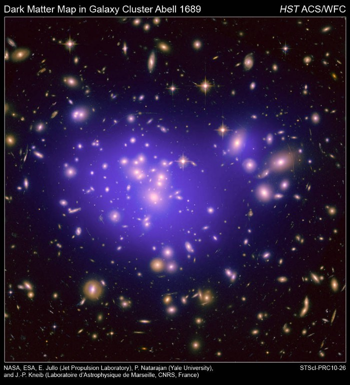 A map of dark matter (shown in purple) measured by gravitational lensing of the Abell Cluster — NASA